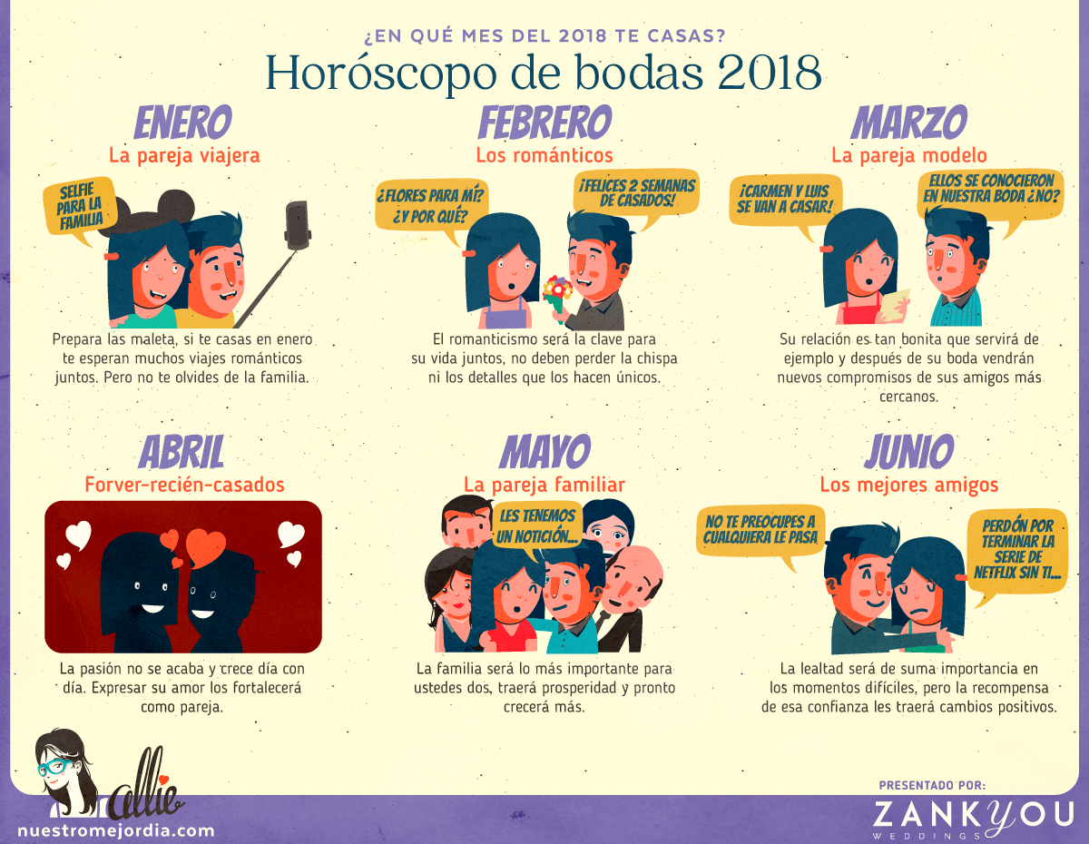 "<span class=""post_or_pages_title"">Horóscopo Bodas 2018</span>"